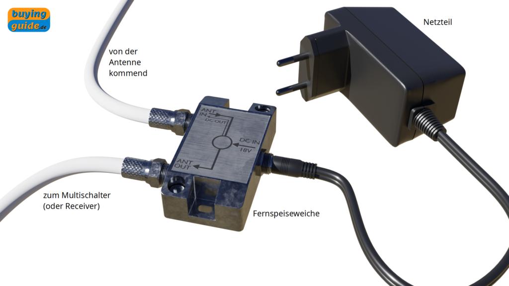 Fernspeiseweiche zur Spannungsversorgung einer aktiven Antenne