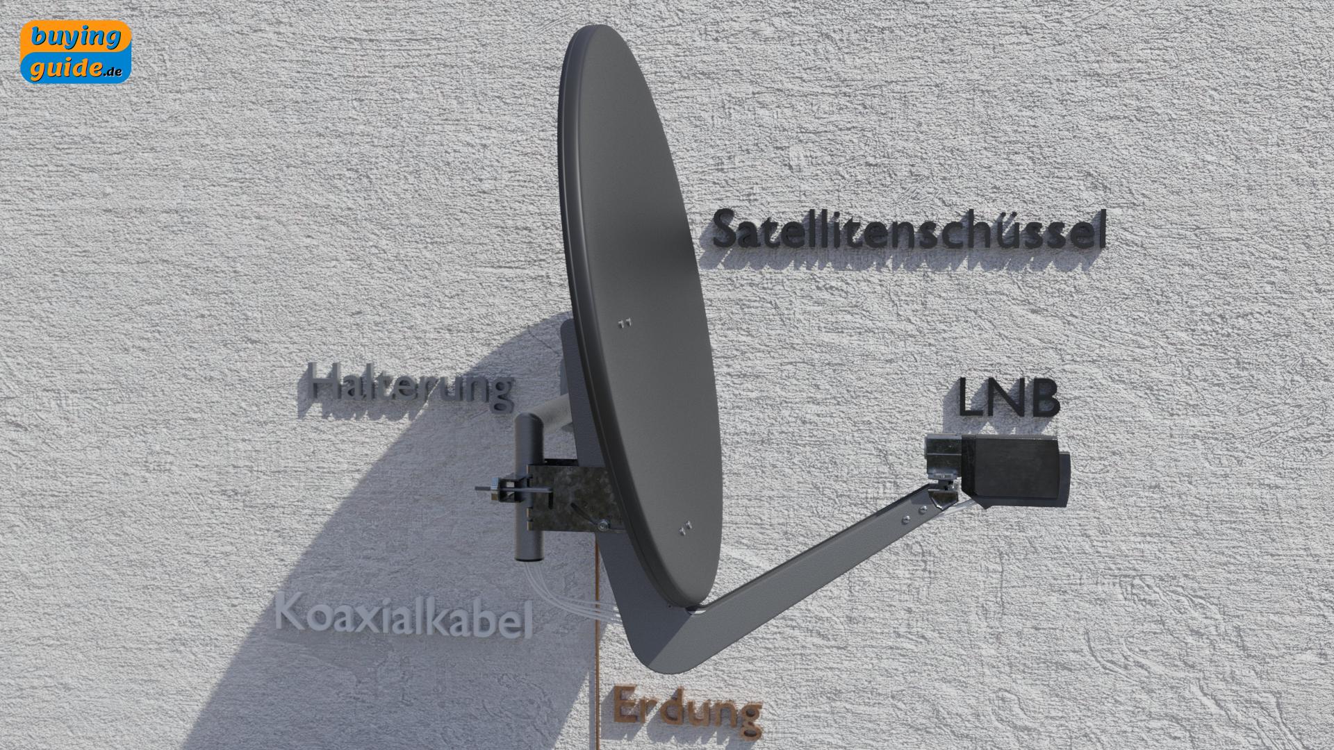 Satellitenschüssel, LNB, Halterung, Koaxial-Kabel, Erdrung