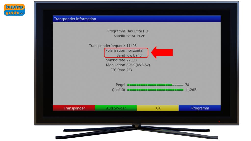 Angezeigte Transponderinformationen im Menü des Receivers