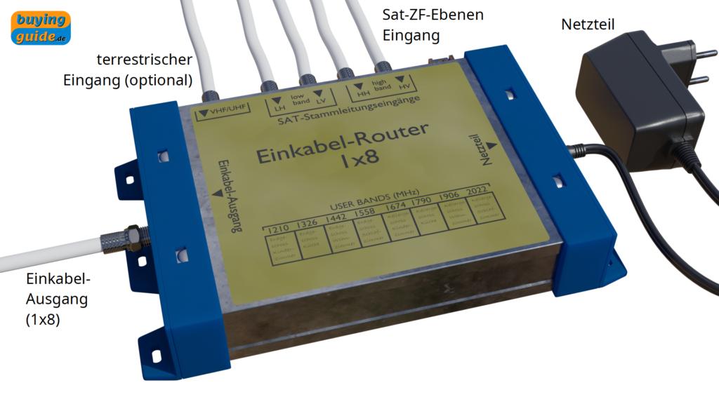 Einkabel-Multischalter (SCR/CSS-Router) mit fünf Eingängen und einem Einkabel-Ausgang