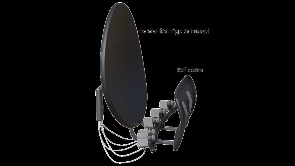 Prinzipieller Aufbau einer Wave-Frontier torodial Antenne