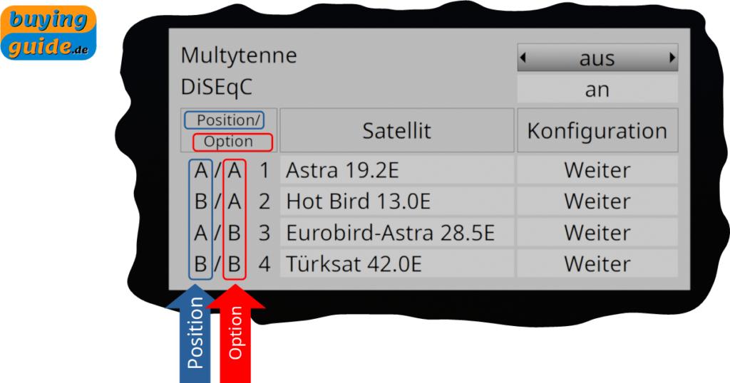 """Die Schaltkriterien """"Position"""" und """"Option"""""""