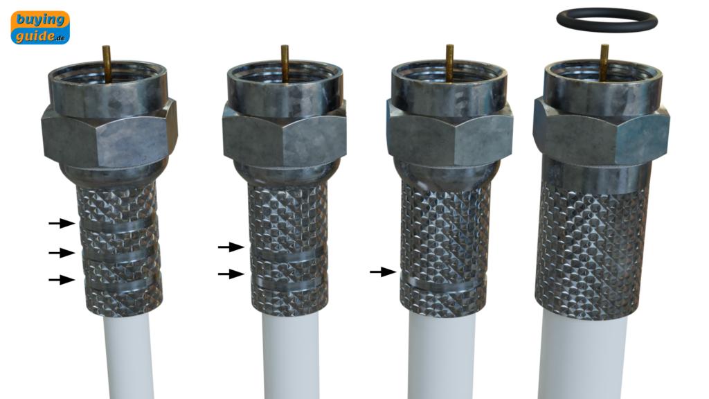 Auswahl der richtigen Größe der F-Stecker für das Koaxialkabel (Konfektionierung)