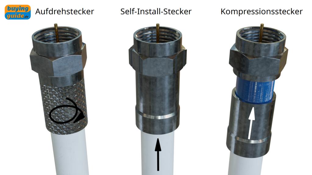 F-Aufdrehstecker, Self-Install-F-Stecker und F-Kompressionsstecker