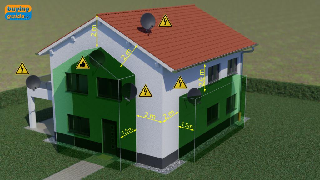 Blitzgeschützte Bereiche eines Gebäudes zur bevorzugten Installation einer Satellitenschüssel
